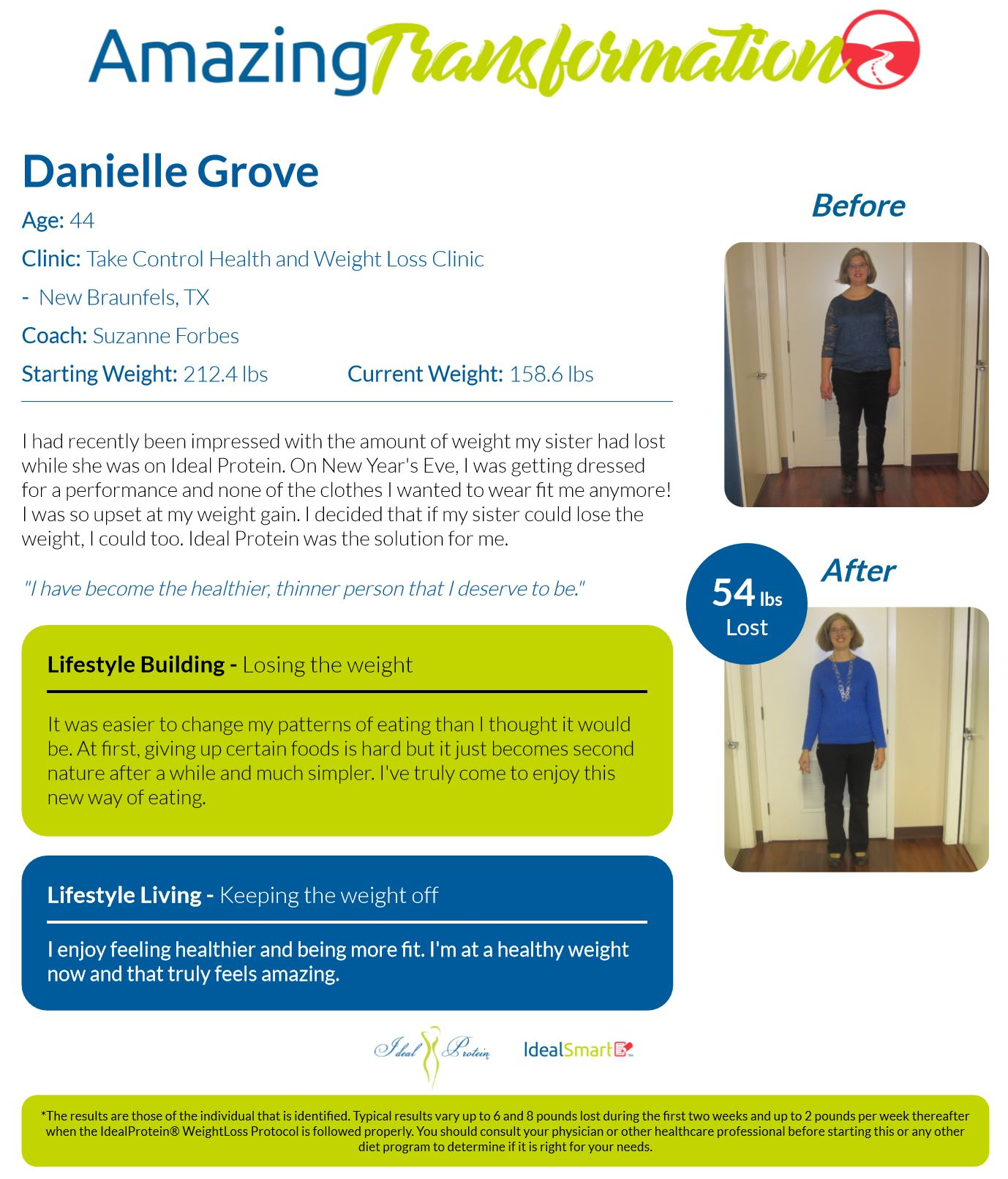 Testimonials Take Control Health And Weight Loss Clinic